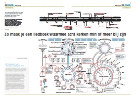 infographic_Liedboek